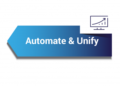 PEP- Automate & Unify