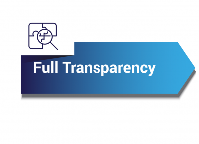 Full Transparency